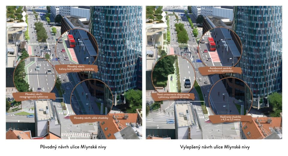 Changes in the reconstruction of Mlynske Nivy in Bratislava