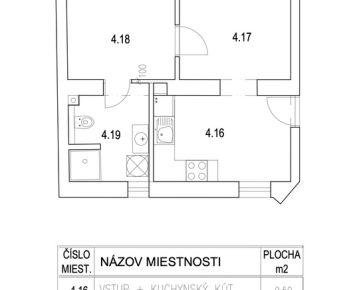 II - Prenájom 2-izbového zrekonštruovaného apartmánu v Starom meste