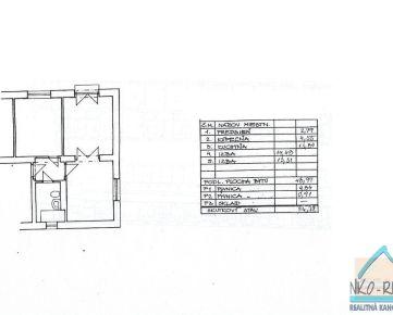 2 izb. byt, KVETNÁ ul., vlastné kúrenie, TEHLA