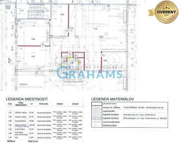 GRAHAMS-PREDAJ Veľký obchodný priestor na prízemí, 2 x garáž, Šustekova