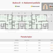 3-izb. byt 118m2, novostavba