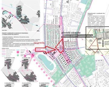 Nové polyfunkčné centrum obce Miloslavov- pozemok na predaj o veľkosti 46.603m2.