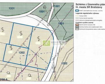 Predaj pozemku v Novom Meste - Vinohrady, 2438 m2