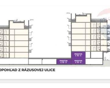 Predaj obchodných a kancelárskych priestorov Nitra