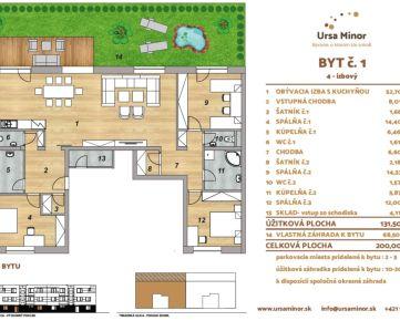 Luxusný byt (4 - 5 izbový) s terasou vo vlastnej záhrade, s vlastným dvorom